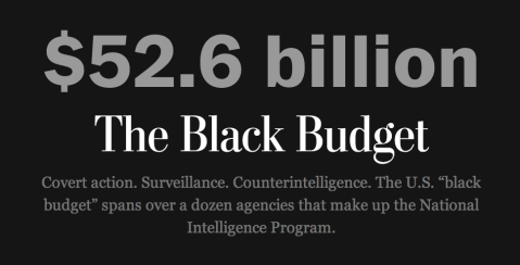 Black Budget. What the Government spends on Spying on American's